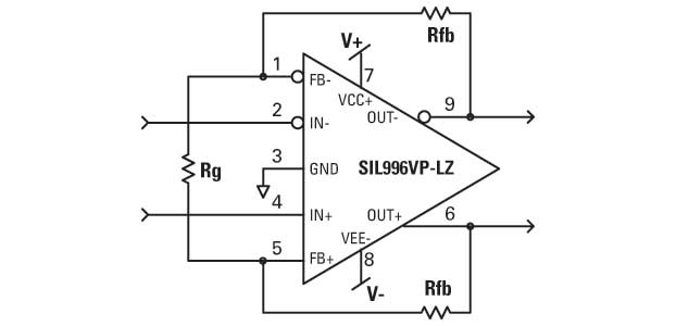 the  sonic imagery labs 996vp-lz can be operated from ±5v to ±